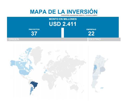 Mapa de la Inversión en Mendoza