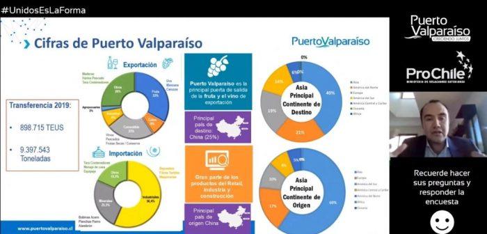 ProChile, ProMendoza y Puerto Valparaíso se unen para estimular comercio por el océano Pacífico
